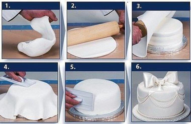 пошаговое фото как сделать мастику на торт недавно самая