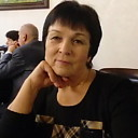 Надюша, 59 лет