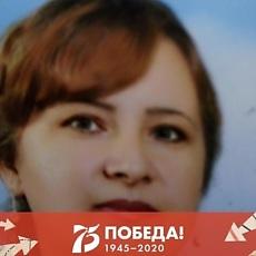 Фотография девушки Надежда, 36 лет из г. Улан-Удэ